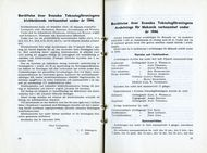 Preview of file webb_719_B1A6_Verksamhet1944_del2.pdf at http://www.ingenjorshistoria.se/share/proxy/alfresco-noauth/tam/content/workspace/SpacesStore/6d1ac3c4-7157-4177-9987-5045d8629939 with style preview is not available.