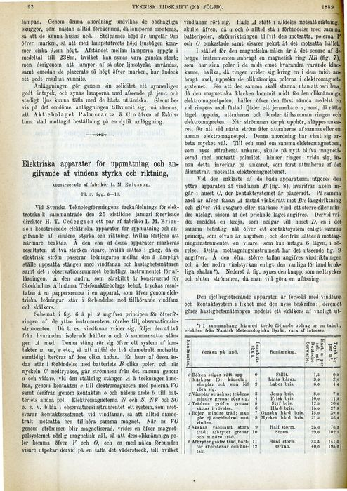 Preview of file webb_TT_MatningVindstyrka_LMEricssonCedergren_1889.pdf at http://www.ingenjorshistoria.se/share/proxy/alfresco-noauth/tam/content/workspace/SpacesStore/6fc28f82-bc2b-4c20-b4fd-4a8b8ad9d203 with style overlay_preview is not available.