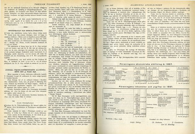 Preview of file webb_STF_Verksamhet1897_TekniskTidskrift_1898.pdf at http://www.ingenjorshistoria.se/share/proxy/alfresco-noauth/tam/content/workspace/SpacesStore/76bf71b2-47bd-46a3-ab32-43ea0444c096 with style overlay_preview is not available.